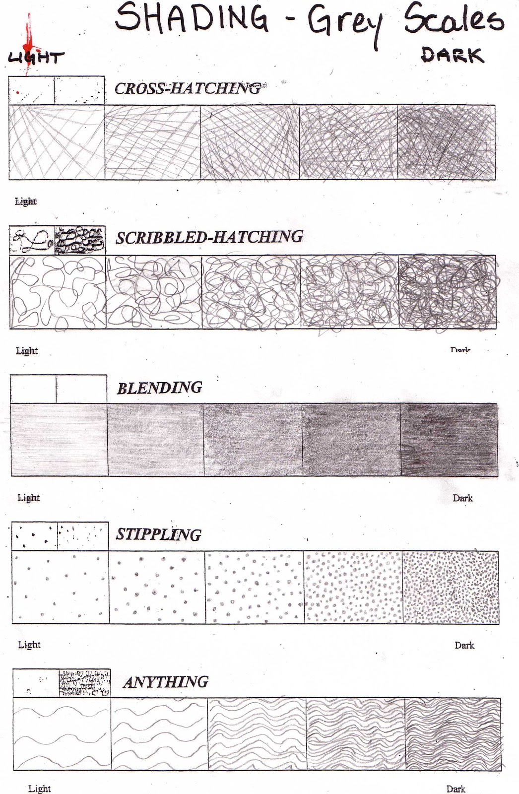 Art Shading Techniques Worksheet