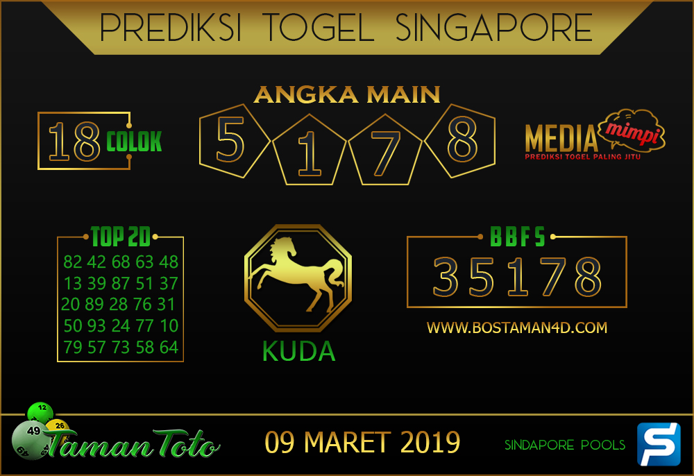 Prediksi Togel SINGAPORE TAMAN TOTO 09 MARET 2019