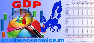 Topul statelor UE după PIB-ul pe cap de locuitor la paritatea de cumpărare din 2018
