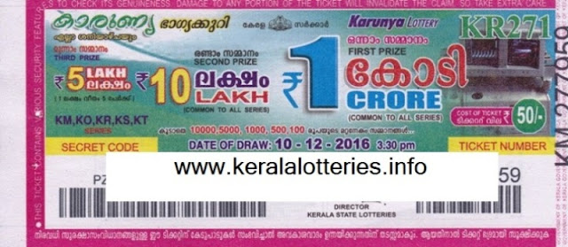 Kerala lottery result_Karunya_KR-161