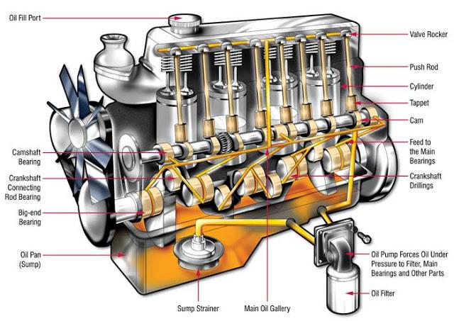 افضل مجموعة كتب عن  المحركات بالعربي pdf