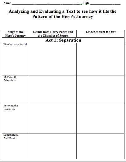 mr trumble s blog day writing a persuasive essay   today i will use the graphic organizer to finish planning my essay so that i can write an analytical persuasive essay proving that harry potter is an