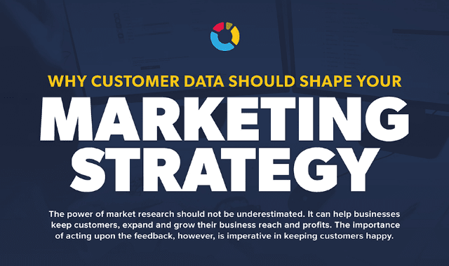 Why Customer Data Should Shape Your Marketing Strategy