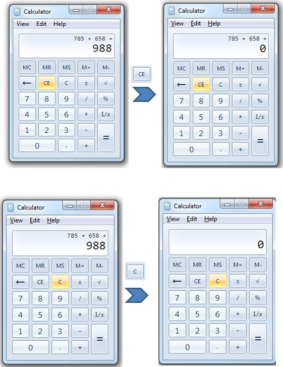 Difference, Meaning of C and CE in calculator