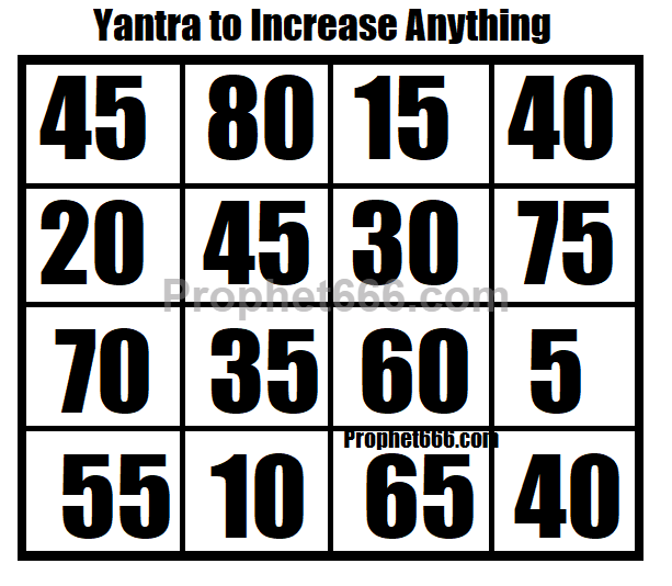 Yantra to Increase Anything you Desire