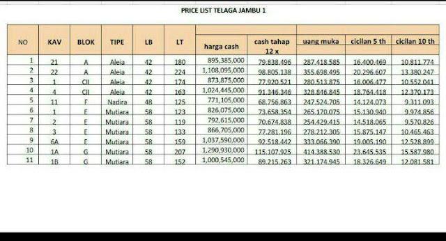 Pricelist Telaga Jambu 1