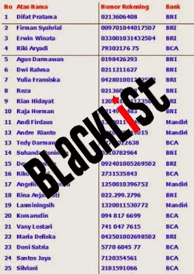 Daftar Nama Nasabah Bank Yang Di Blacklist : daftar, nasabah, blacklist, Siapa, Berwenang, Memblokir, Rekening, Nasabah, Berawan.com
