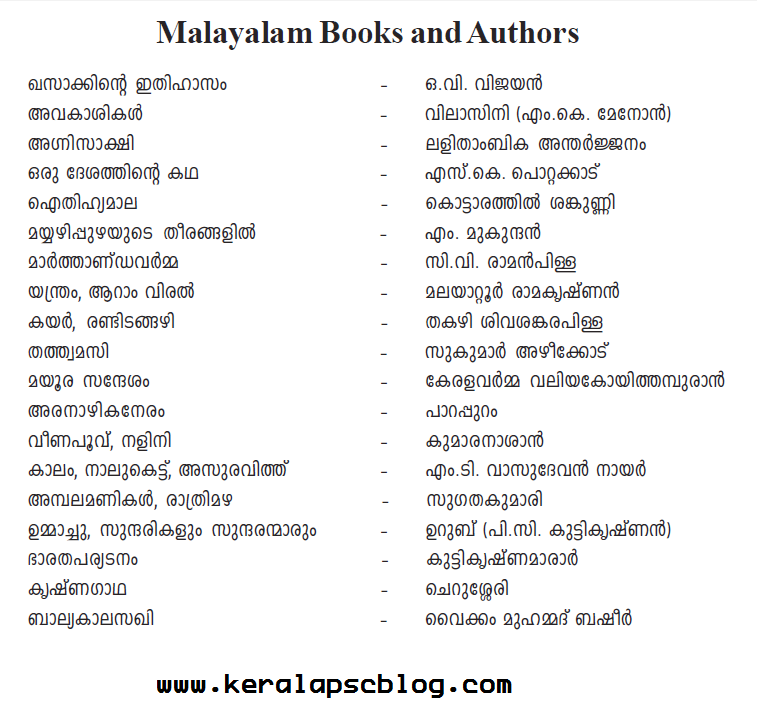 Kerala PSC Repeated Questions 2014: Part 10