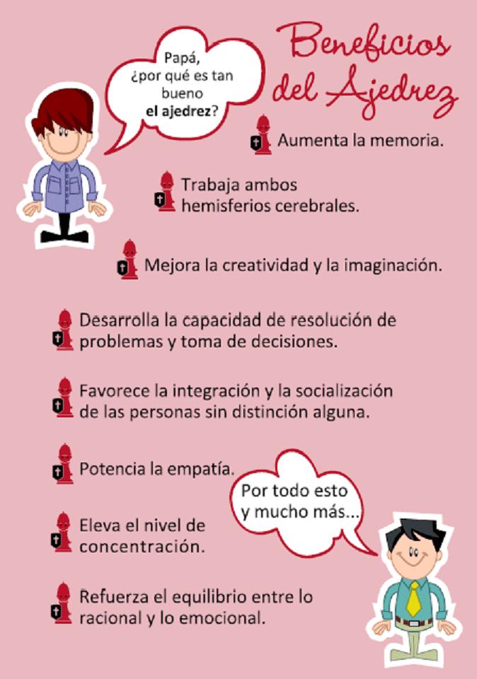 """Escuela de Ajedrez """"Creando un Campeón"""""""