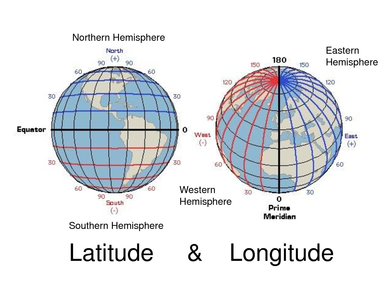 Perbedaan Longitude Dan Latitude