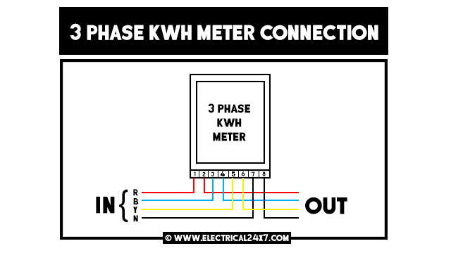 How to wire 1-phase and 3-phase kWh meter ?  Phase Wire Meter Diagram on