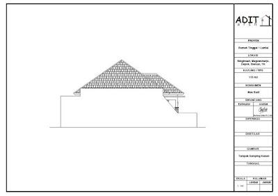 Image Result For Biaya Renovasi Atap