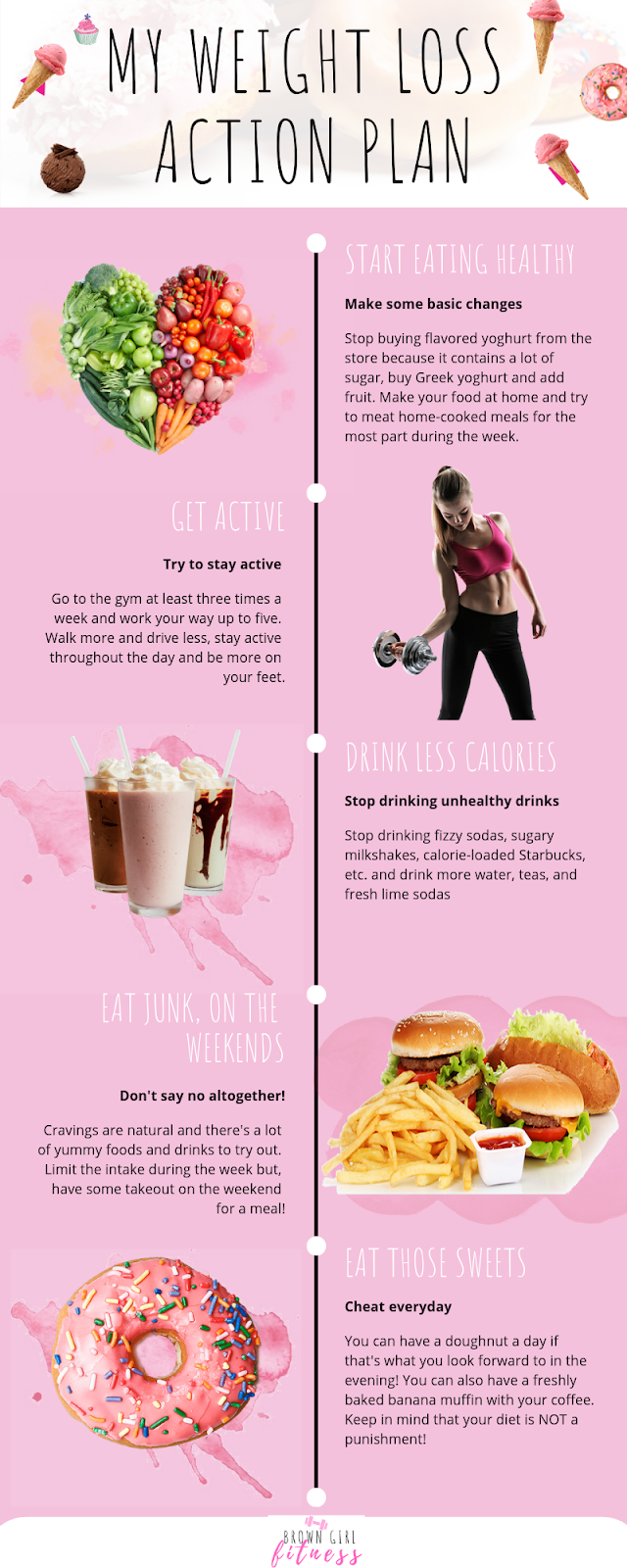 Brown girl fitness, How to else weight, how to reduce weight, how to burn fat, how to weight loss, healthy lifestyle, fit lifestyle, how to lose weight effortlessly, how do i loose weight, how do you lose weight, what causes weight loss