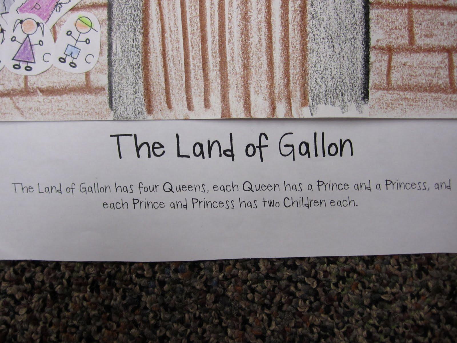 Land Of Gallon Worksheet