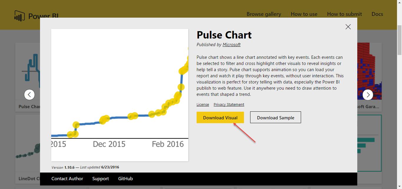 How To Add Additional Charts (Custom Visuals) To Power BI - UrBizEdge