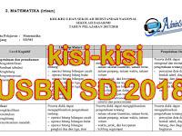 Kisi-kisi UN SD 2018 Ujian Sekolah Berstandart Nasional Tahun 2018
