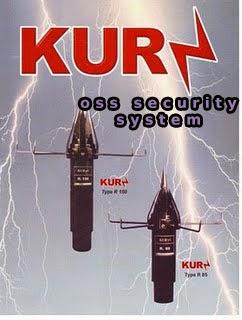 head terminal kurn