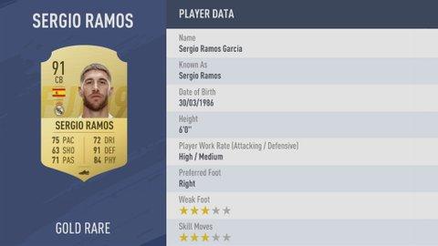 FIFA 19 Player Rankings - Sergio Ramos