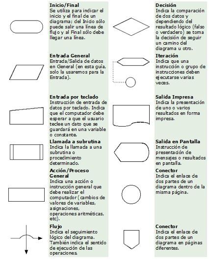 el lenguaje de los simbolos pdf