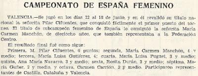 Recorte de El Ajedrez Español sobre el IV Campeonato de España de Ajedrez Femenino Valencia 1955