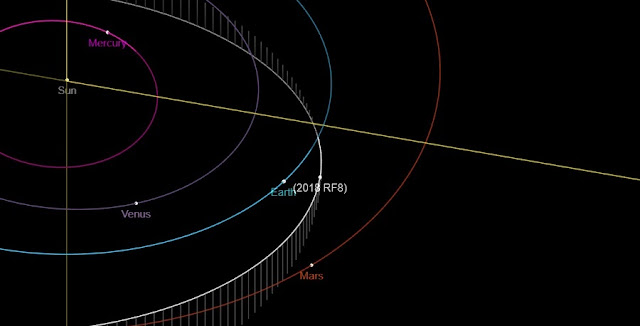 newly discovered house sized asteroid to swoosh by earth on wednesday