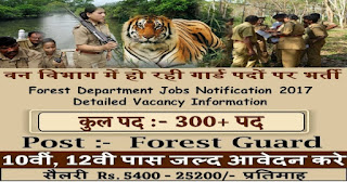 Telangana state public service commission (TSPSC) Recruitment 2017 for the post of Forest beat officer