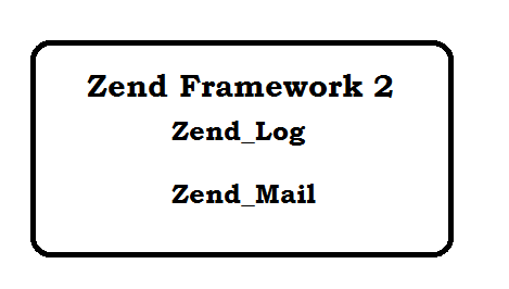 Zend Framework 2 Zend Email and Zend _Log