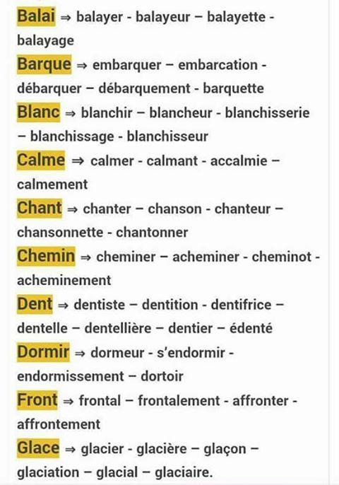 Rodzina wyrazów - teoria 5 - Francuski przy kawie