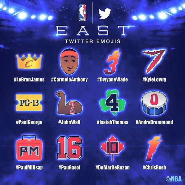 Les emoticones des joueurs de la sélection de la conférence Est de ce ASG NBA 2016