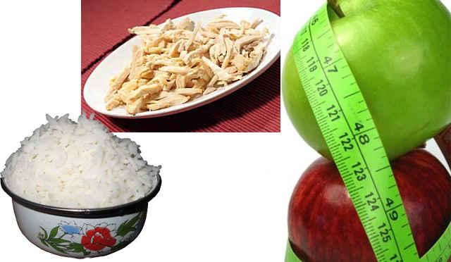 Dieta de arroz con pollo