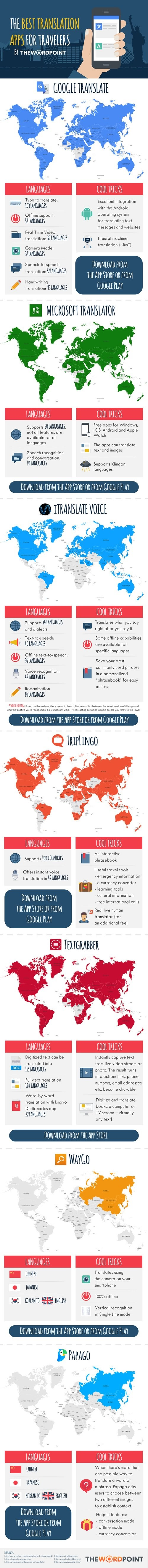 The Best Translation Apps for Travelers #Infographic