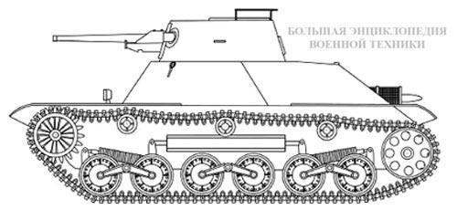 Вид сбоку легкого танка «98» («КЕ-НИ»)