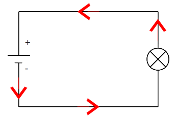 Arus Listrik, Berdasarkan Teori Elektron dan Perjanjian ...