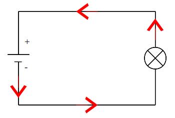 Arus Listrik, Berdasarkan Teori Elektron dan Perjanjian