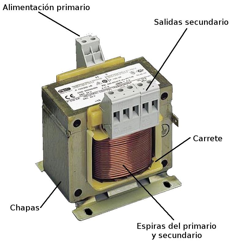 Cálculo simplificado de Transformadores - Disseny Producte