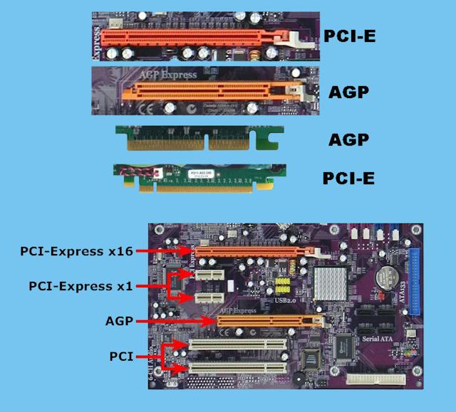 perbedaan slot PCIe dan AGP