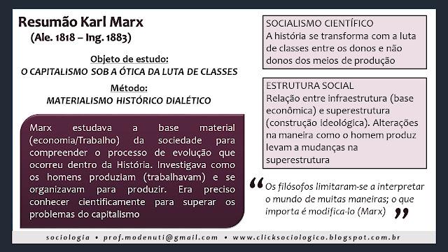 resumo mapa conceitual método e objeto click sociológico