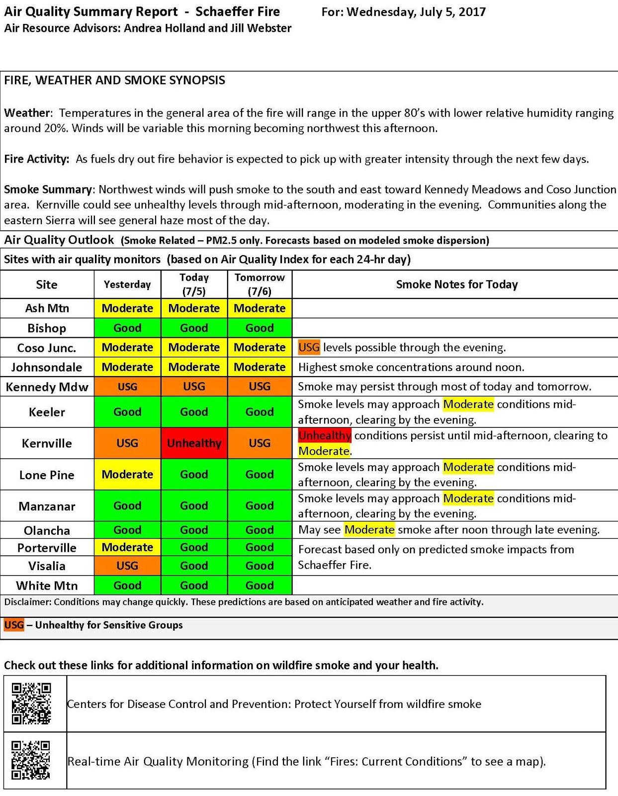 wednesday july 5 2017 schaeffer fire air quality summary