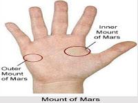 मंगल ग्रह का स्थान हाथ में दो जगह होता है। एक तो अंगूठे के पास बृहस्पति के नीचे, दूसरा बुध की उंगली के पास बुध के नीचे।