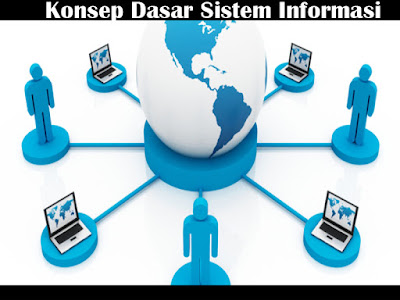 Image result for konsep dasar sistem informasi