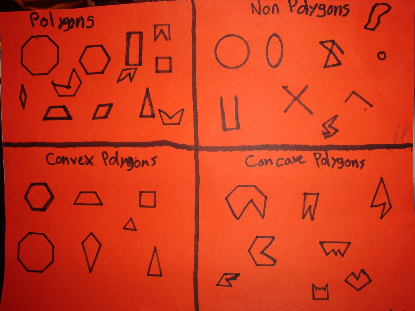 Polygon Examples And Nonexamples
