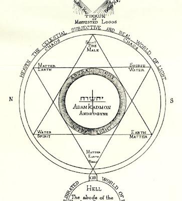 Símbolos Mitos Y Arquetipos El Símbolo De La Estrella Según Su