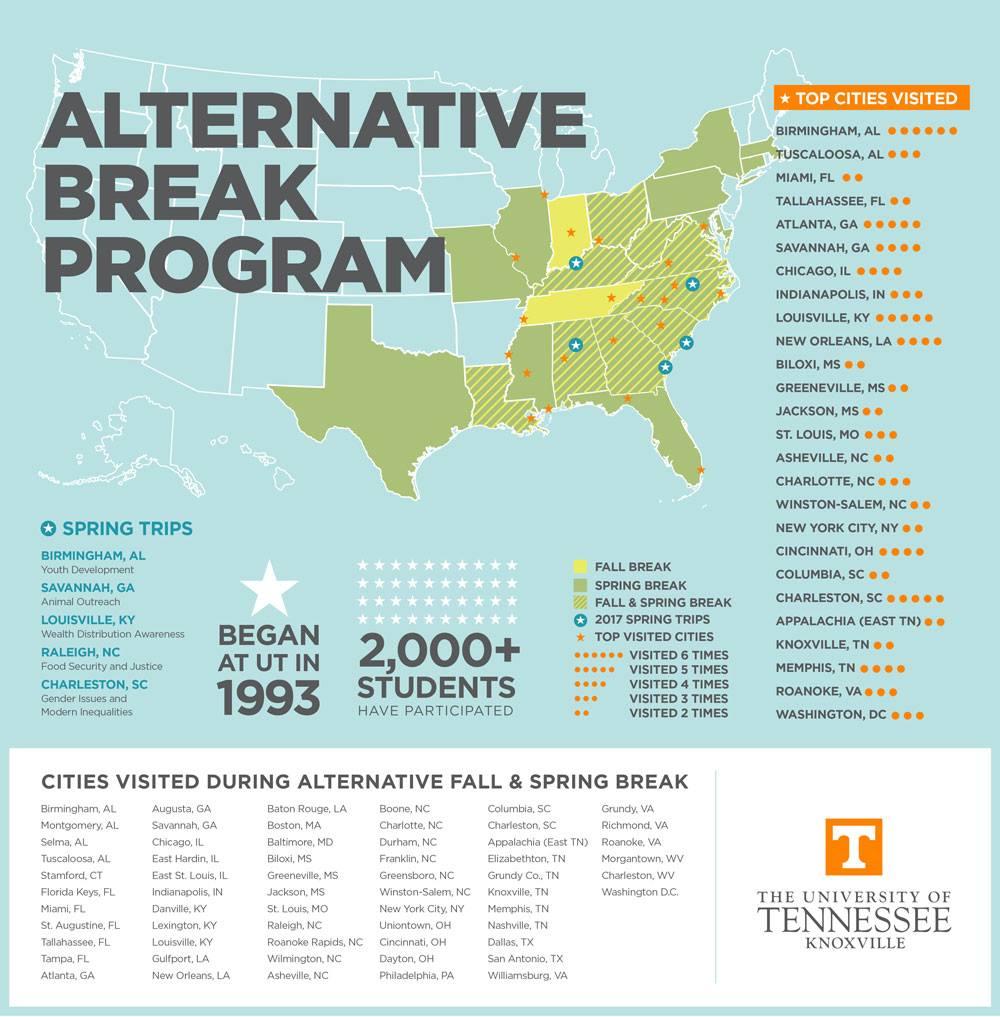 utk alternative break program