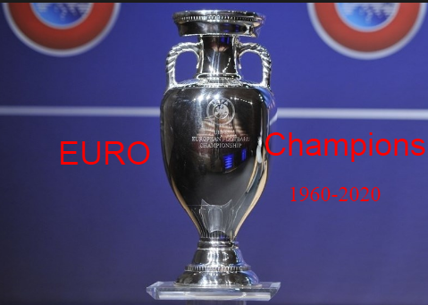 UEFA European Championship Winners List    History of Sports Brief History of European Football Championship  Euro