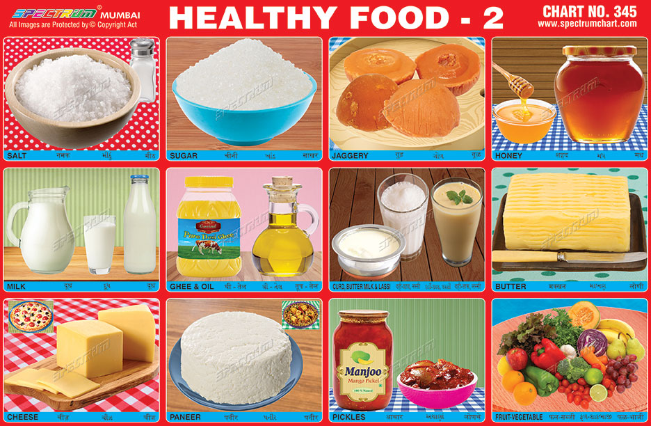 Chart Contains Images Of Healthy Food Products