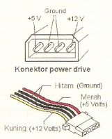 rangkaian power supply