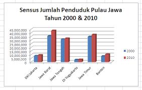 Tugas 1 Statistika Untuk Sistem Informasi