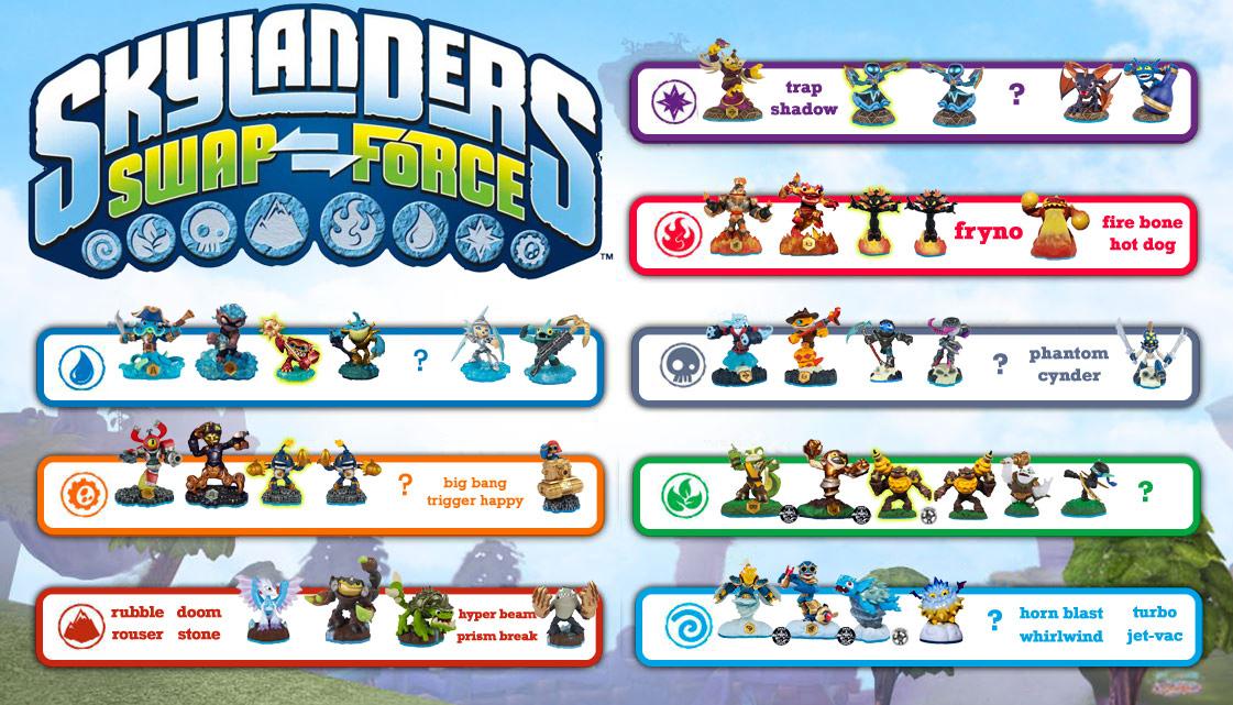 Gallery For > Skylanders Swap Force Dark Poster