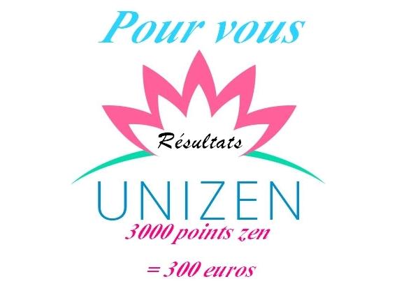 Résultat concours avec le site bien-être et beauté - Unizen - Blog beauté Les Mousquetettes