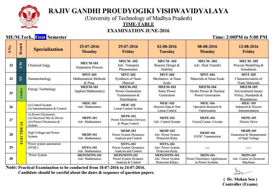 Rajiv gandhi proudyogiki vishwavidyalaya rgpv me m tech for Rtu 4th sem time table
